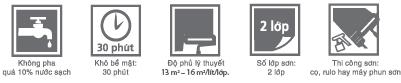 dulux-5in1-huong-dan