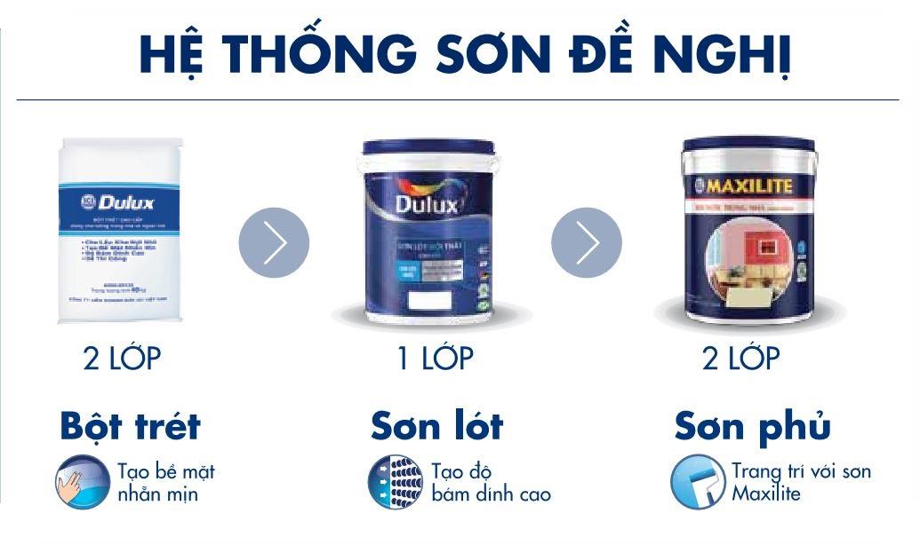 he-thong-son-de-nghi-dung-cung-maxilite