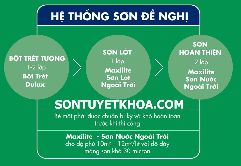 he-thong-son-dung-cung-maxilite-son-nuoc-ngoai-troi -son-dulux
